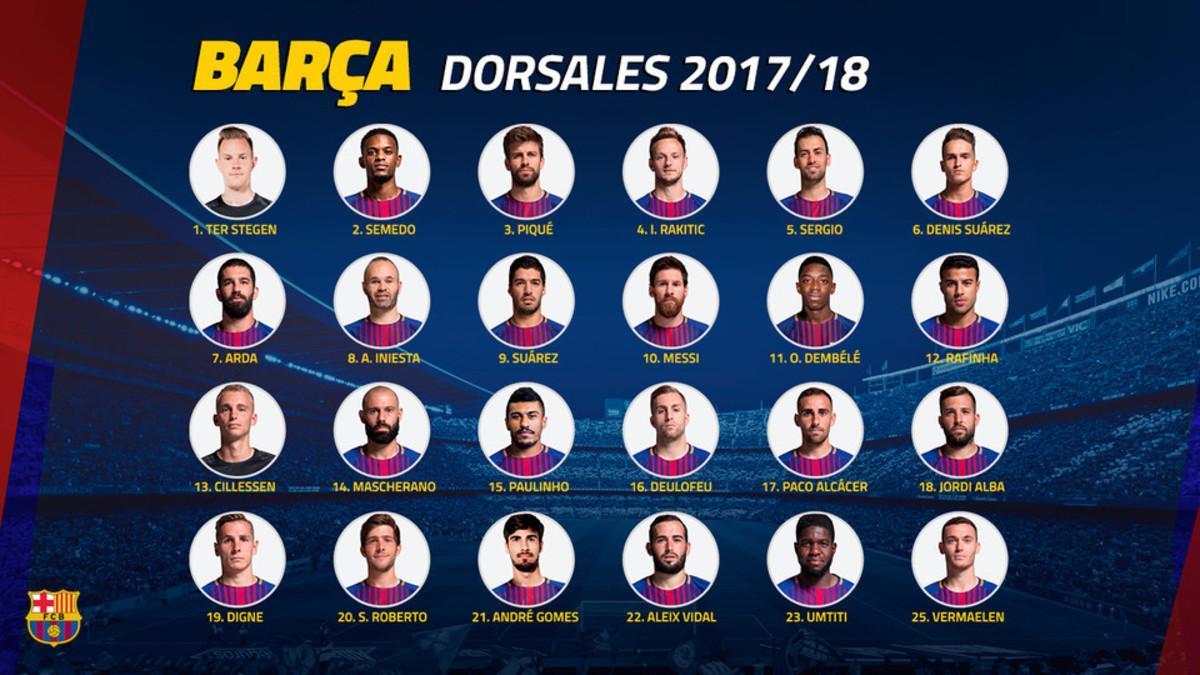 Los dorsales del Barça de la temporada 2017-18