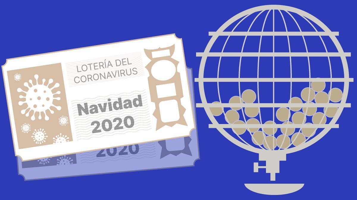 Lotería del coronavirus.