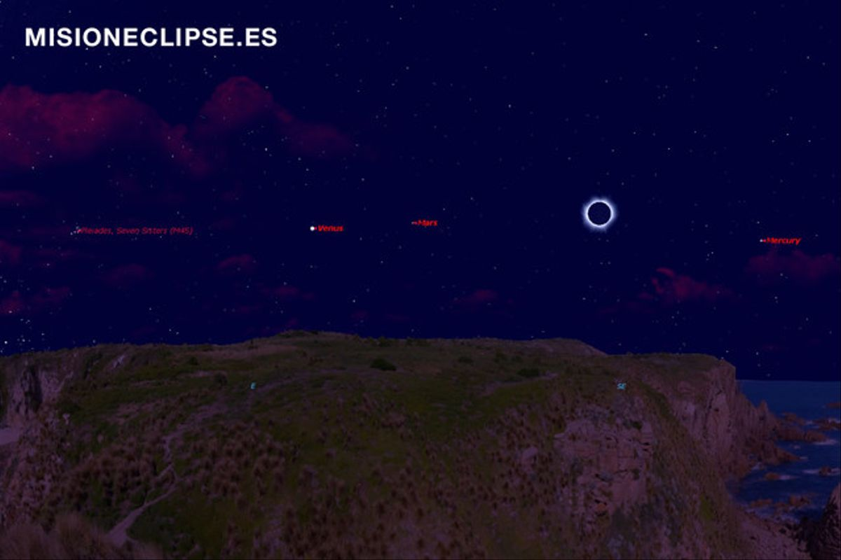 Simulación del eclipse total de Sol Feroe 2015 desde Tórshvan.