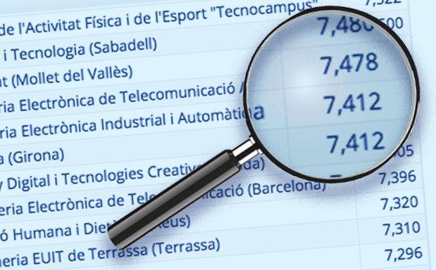 Selectividad en Catalunya 2020: Estas fueron las notas de corte del 2019