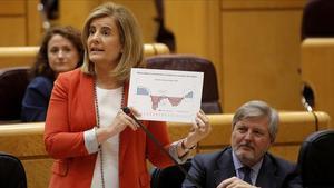 La ministra de Empleo,Fátima Bañez, en el Senado en septiembre pasado.