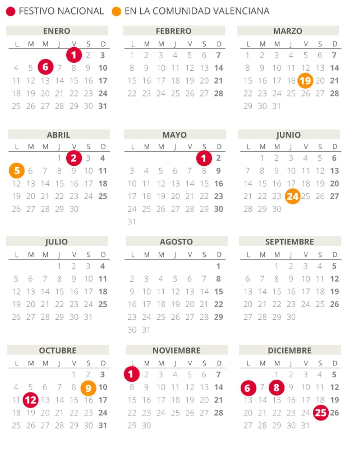 Calendario laboral de la Comunidad Valenciana del 2021.