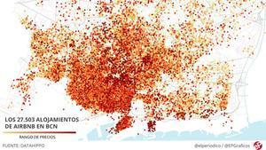 ¿Por qué 10 anfitriones de Airbnb en Barcelona ganan 84.500 euros al día?