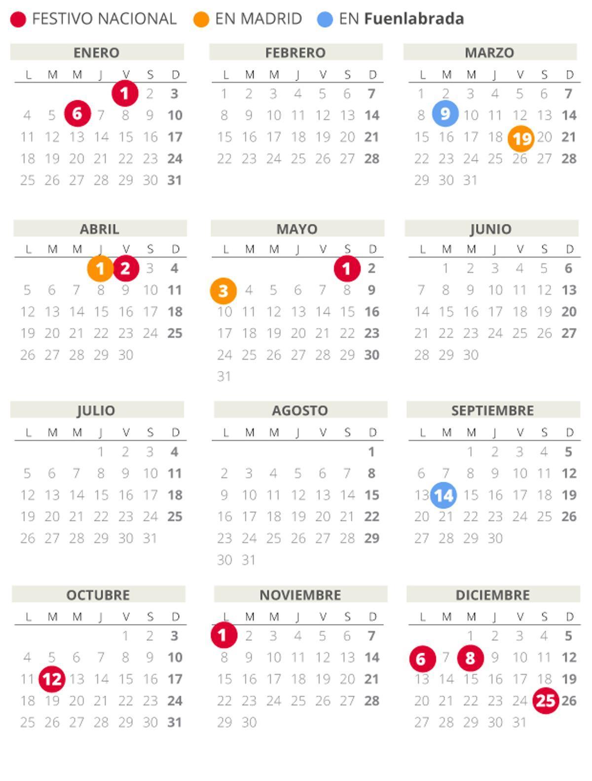 Calendario laboral de Fuenlabrada del 2021.