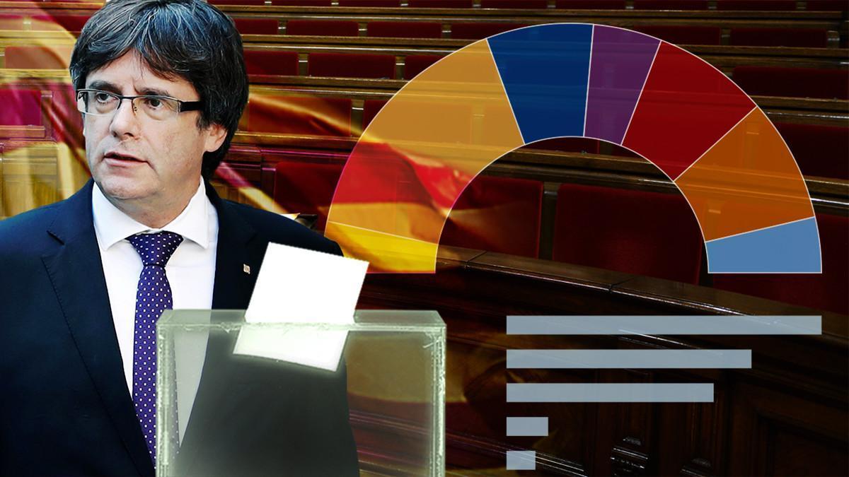 Encuestas Catalunya: Este es el promedio de todos los sondeos electorales