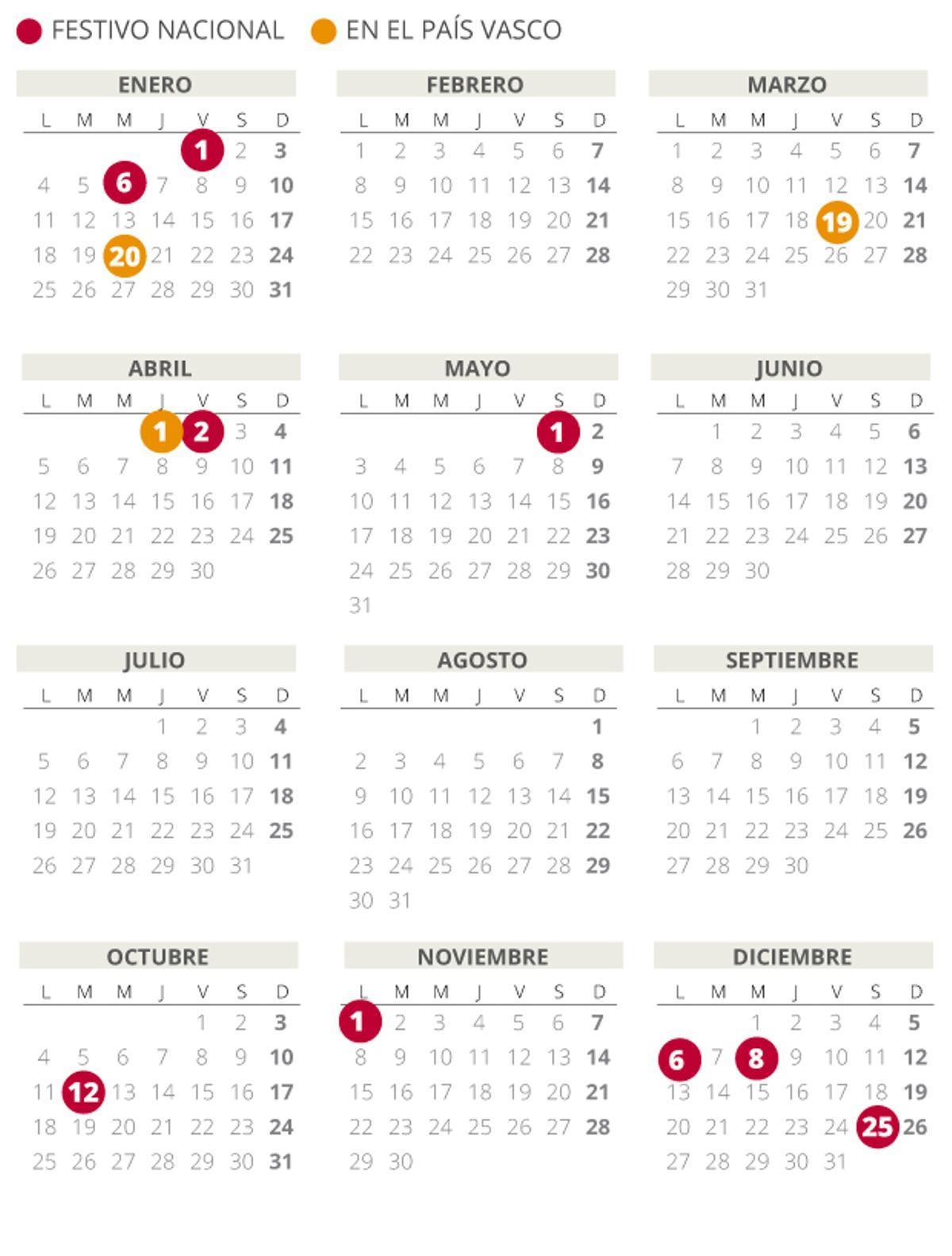 Calendario laboral del País Vasco del 2021.