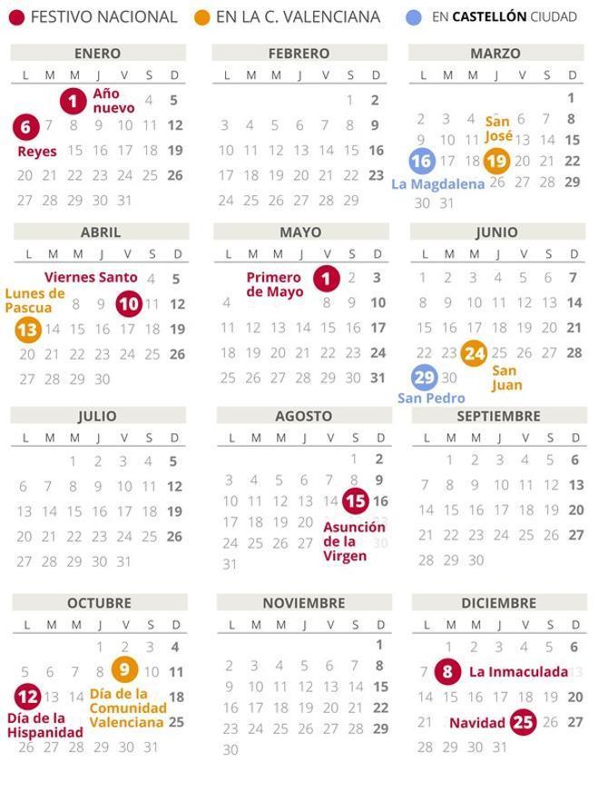 Calendari laboral de Castelló del 2020 (amb tots els dies festius)