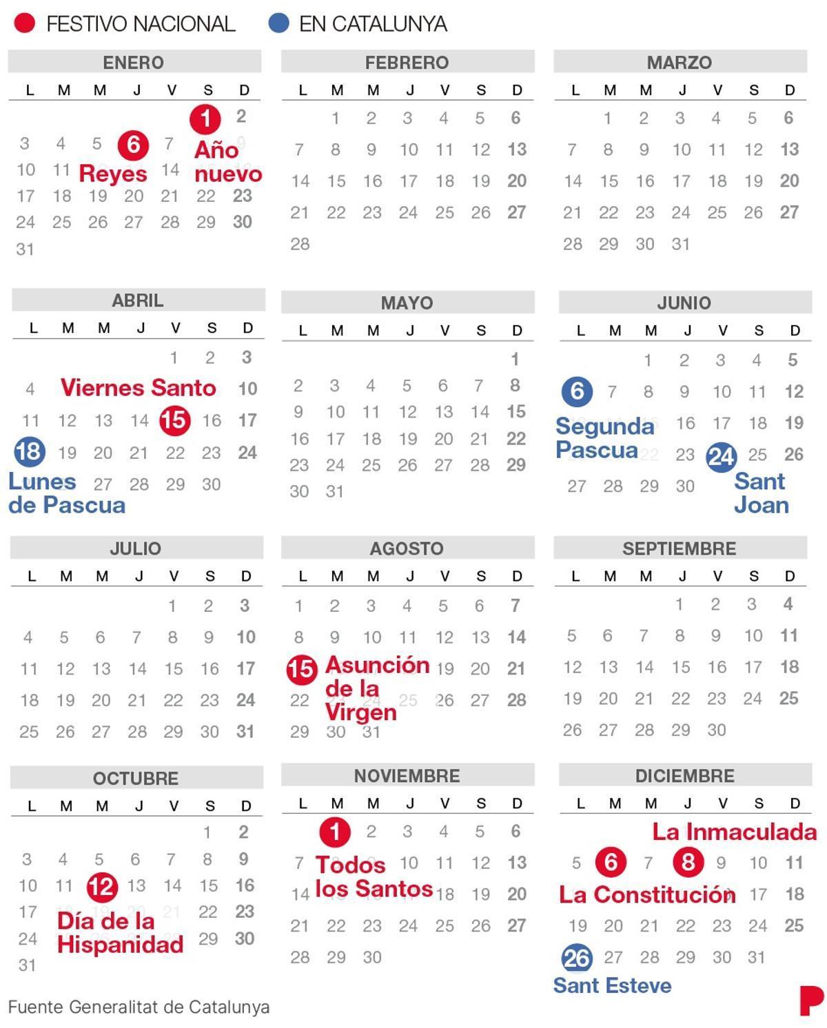 Calendario laboral de Catalunya de 2022 (con todos los festivos)