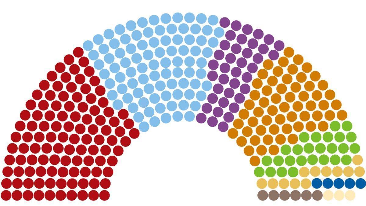 Suspense en las encuestas ante un curso político 'de transición'