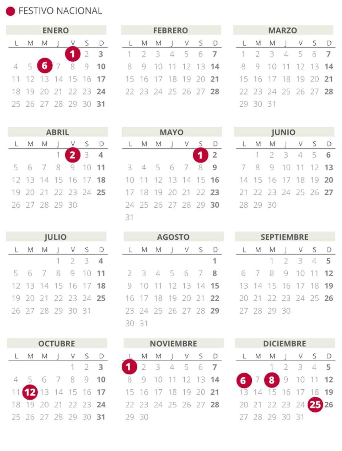 Calendari laboral d'Espanya del 2021 (amb tots els dies festius)