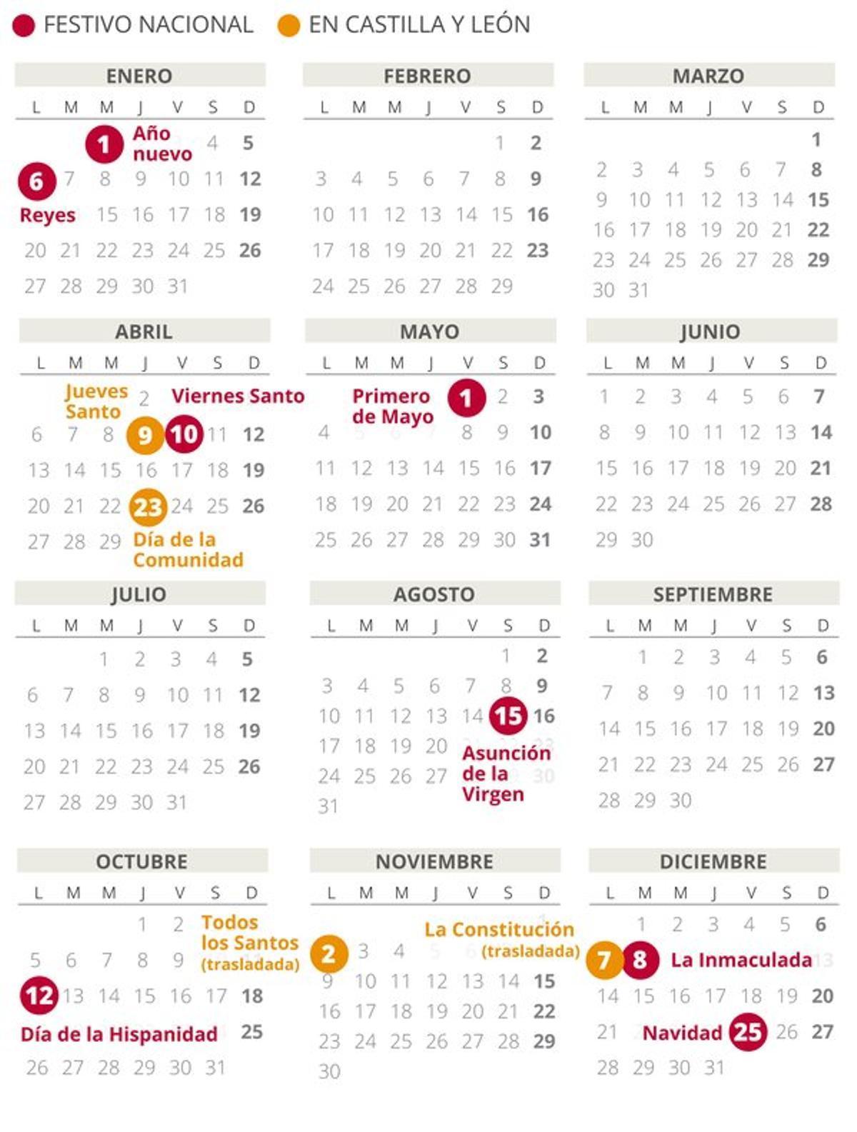 Calendari laboral de Castella i Lleó del 2020 (amb tots els dies festius)