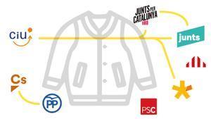Els canvis de camisa per a les eleccions de la pandèmia