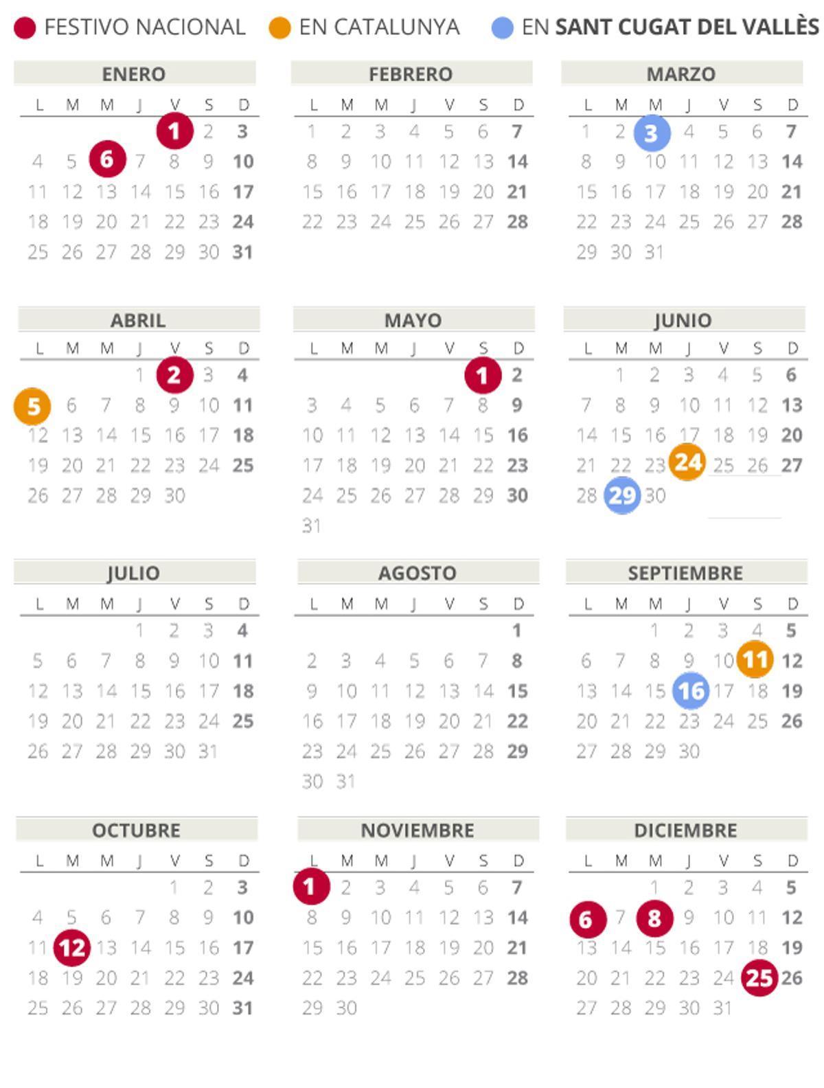 Calendario laboral de Sant Cugat del Vallès del 2021 (con todos los festivos)