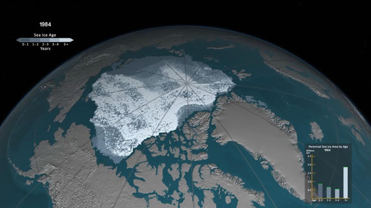 Disminución de la capa de hielo del circulo polar Ártico año a año desde 1984 hasta 2016.