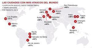 Los conductores barceloneses tardan un 28% más en llegar a su destino por culpa de los atascos