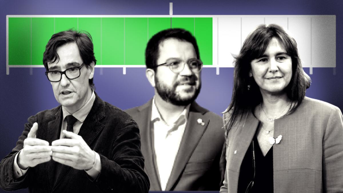 El pactòmetre del 14-F. ¿Qui pot ser el pròxim president de la Generalitat de Catalunya?