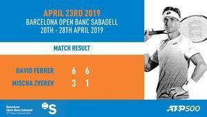Ferrer ajorna el seu comiat de Barcelona amb una victòria contundent