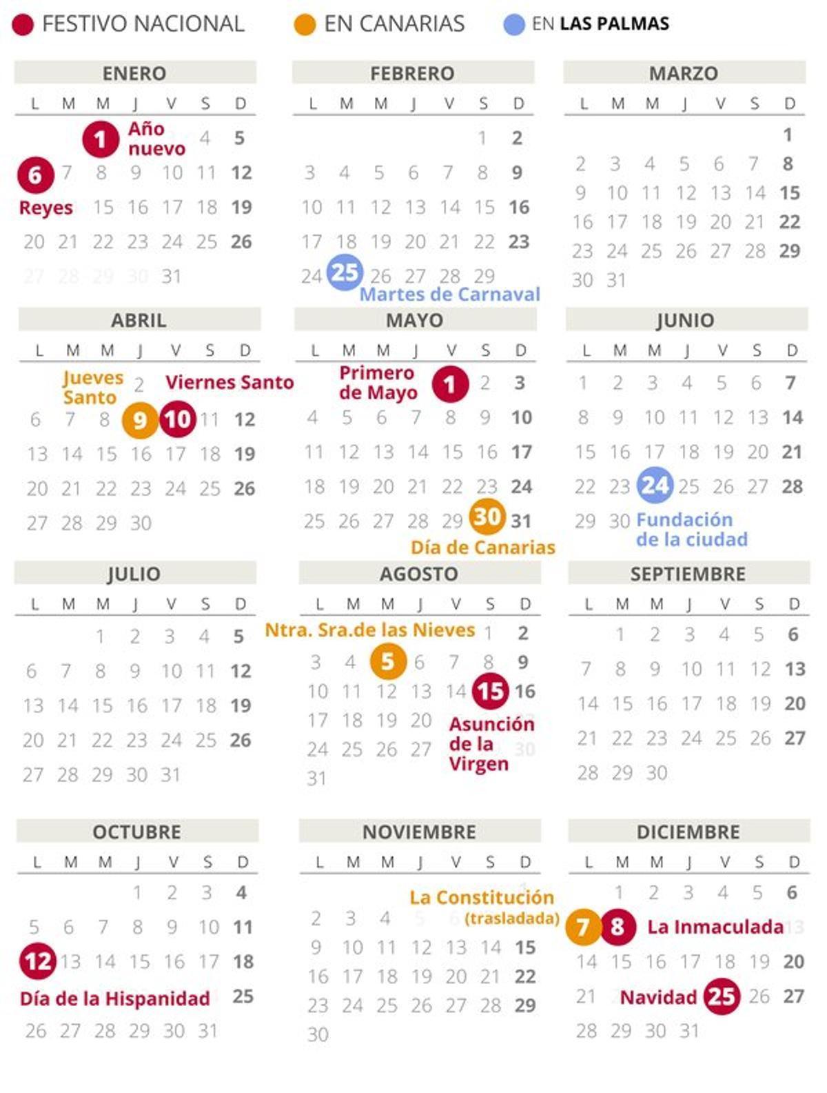 Calendario laboral de Las Palmasdel 2020.