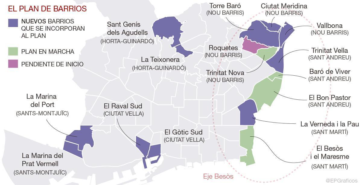 Colau extiende a 11 nuevos barrios el plan de choque contra la brecha social