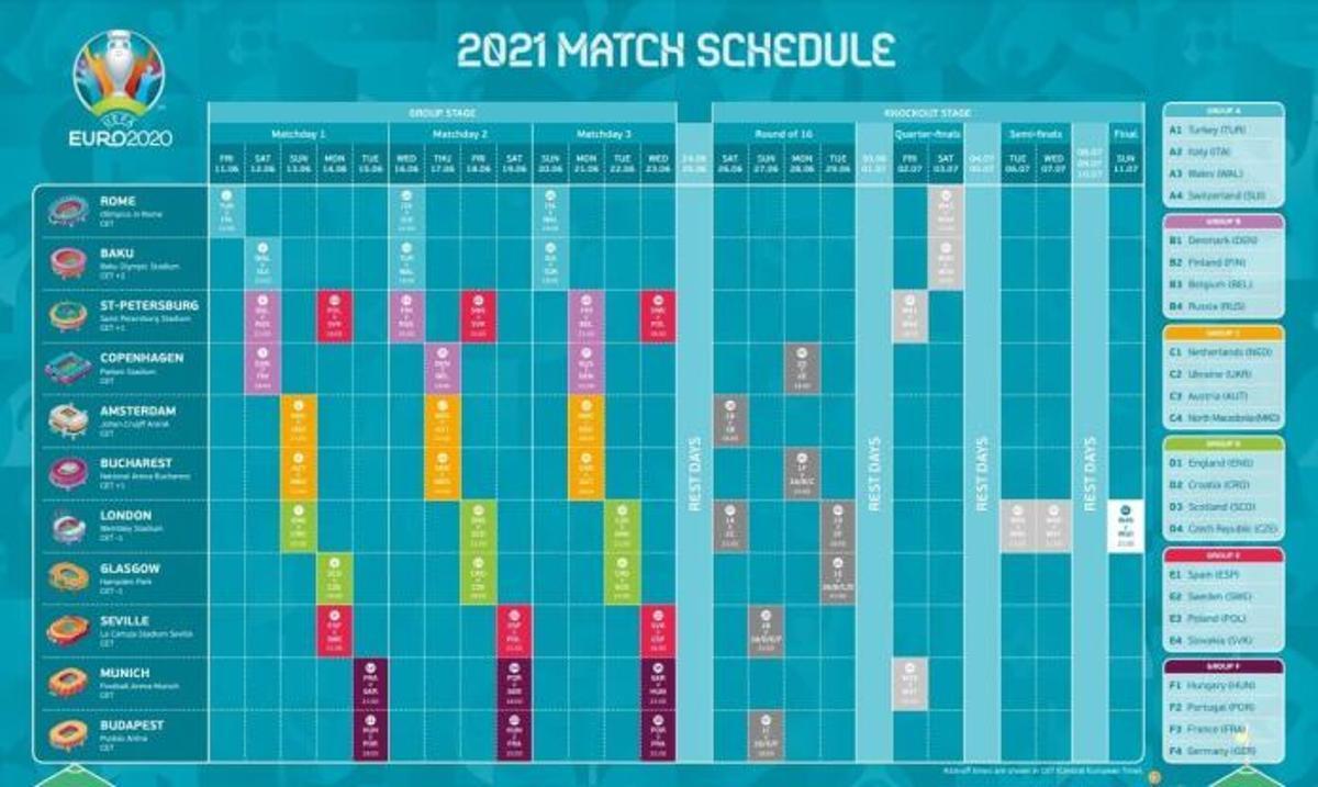 Éste es el calendario íntegro de la Eurocopa 2020.