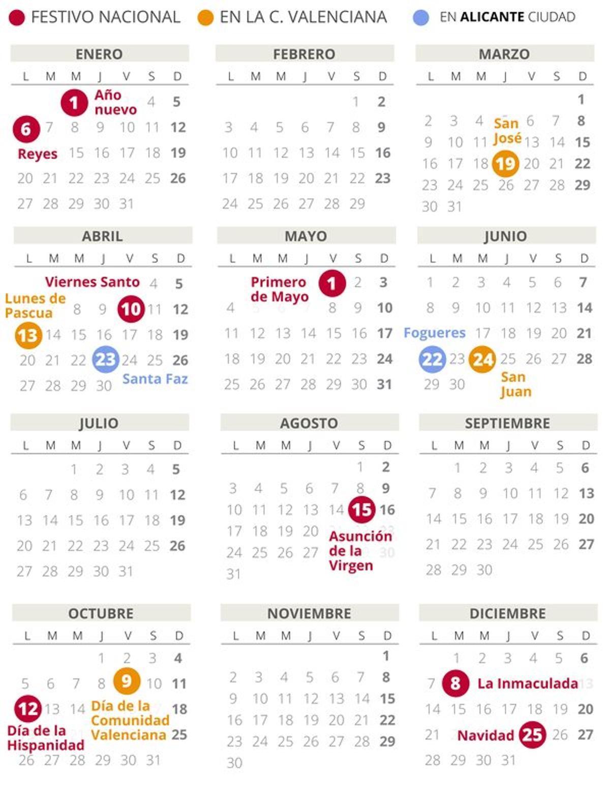 Calendario laboral de Alicante del 2020.