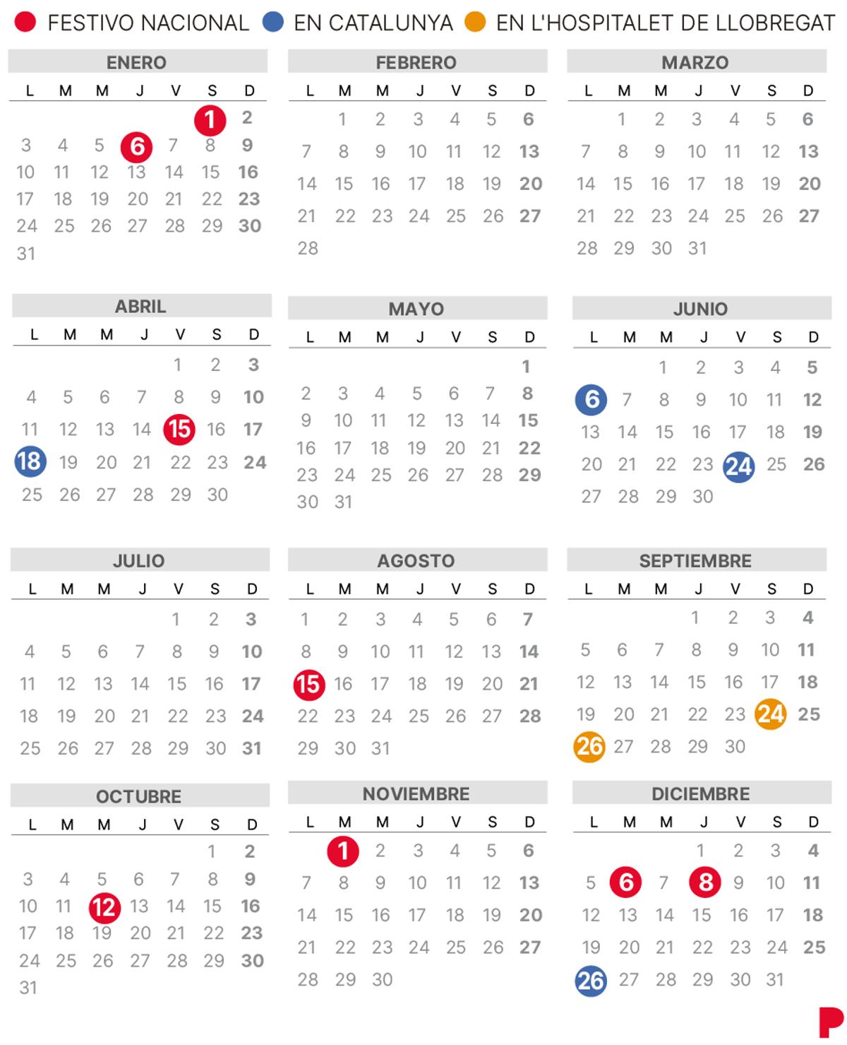 Calendario laboral de L'Hospitalet de Llobregat 2022.