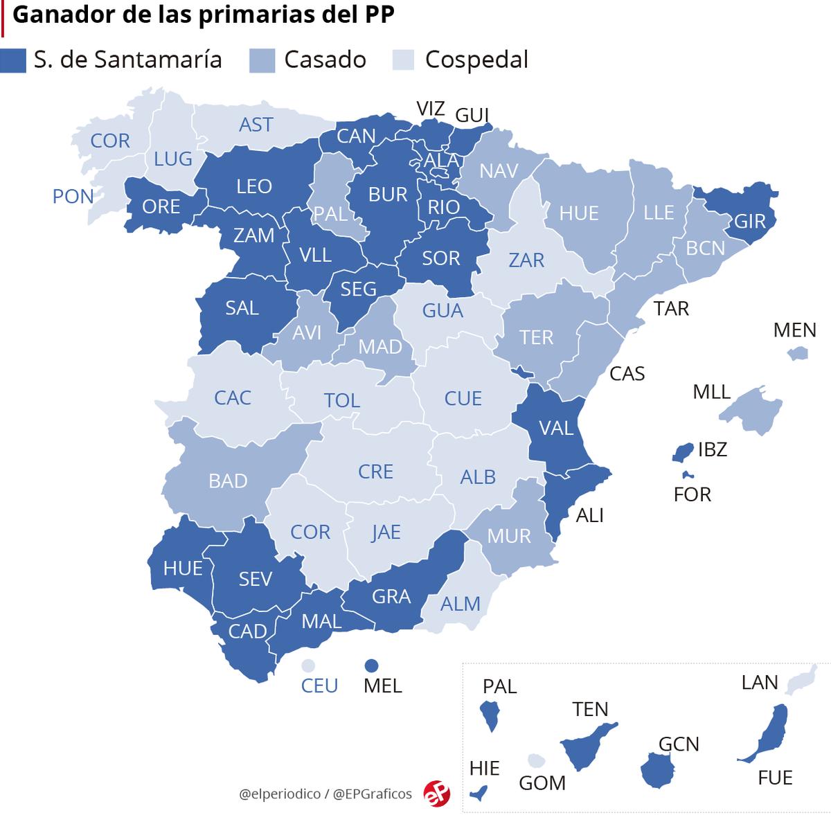 Resultados de las primarias del PP por comunidades y por provincias