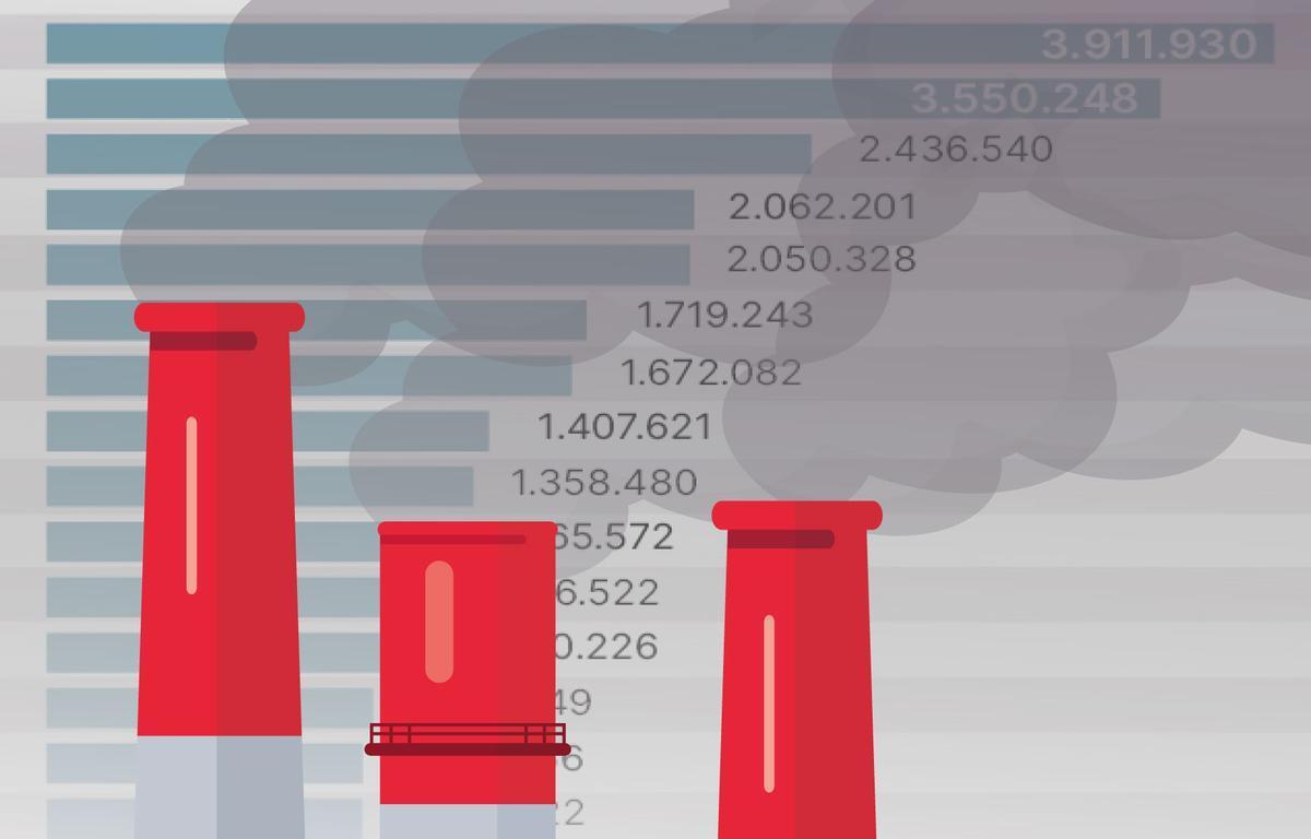 Estas son las 45 empresas que más CO2 emiten en España