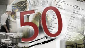 Estos son los 50 mejores restaurantes del mundo