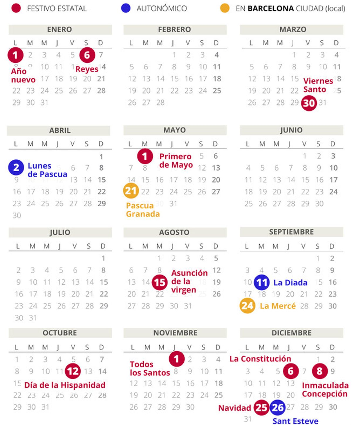 Calendario laboral de Barcelona del 2018.