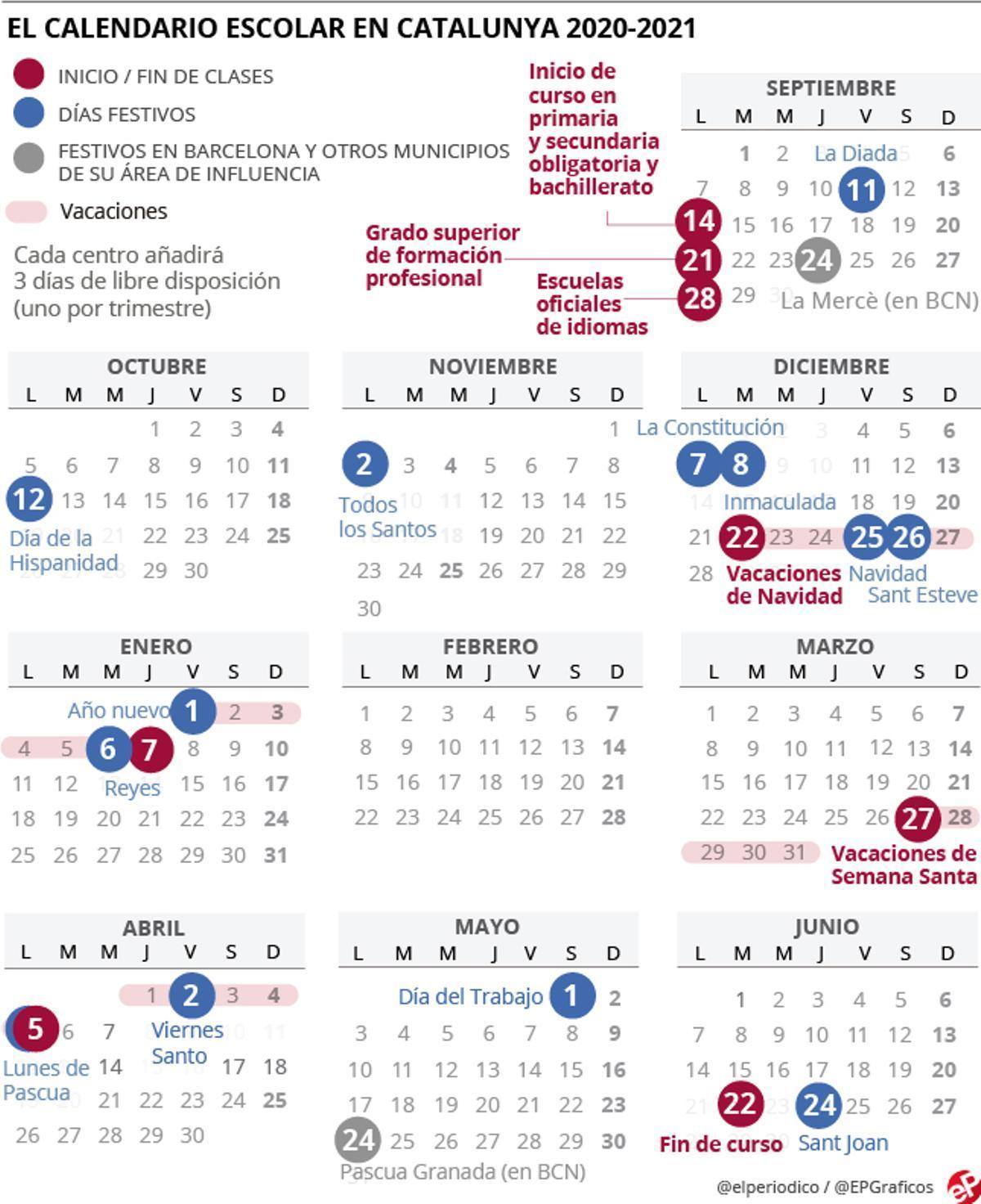 Calendari escolar de Catalunya 2020-21