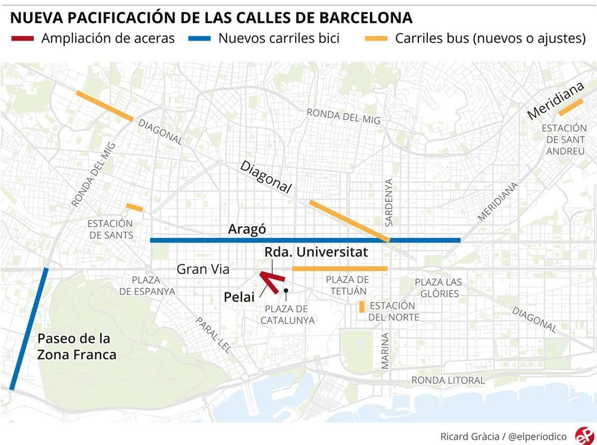 Así será la nueva movilidad en Barcelona
