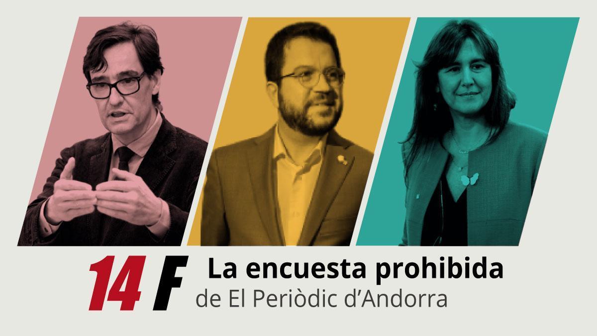 La encuesta prohibida de las elecciones catalanas 2021, en 'El Periòdic d'Andorra'