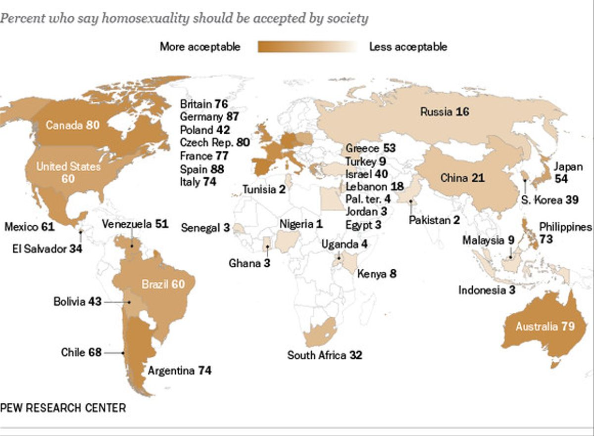 Mapa de la aceptación de la homosexualidad en el mundo.