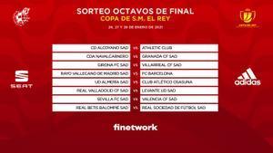 Resultado del sorteo de octavos de final de la Copa del Rey.