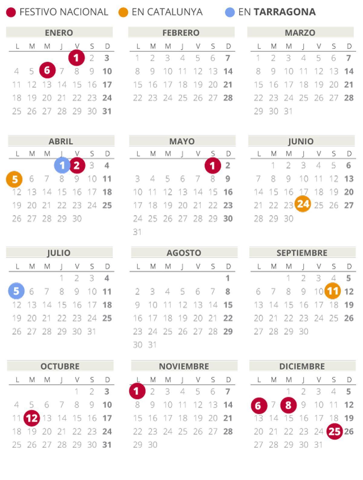 Calendario laboral de Tarragona del 2021 (con todos los festivos)