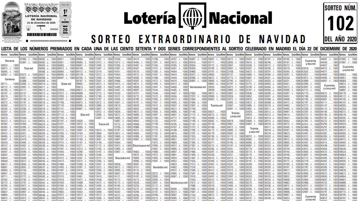 Lista oficial de premios de Lotería de Navidad 2020 (en PDF)