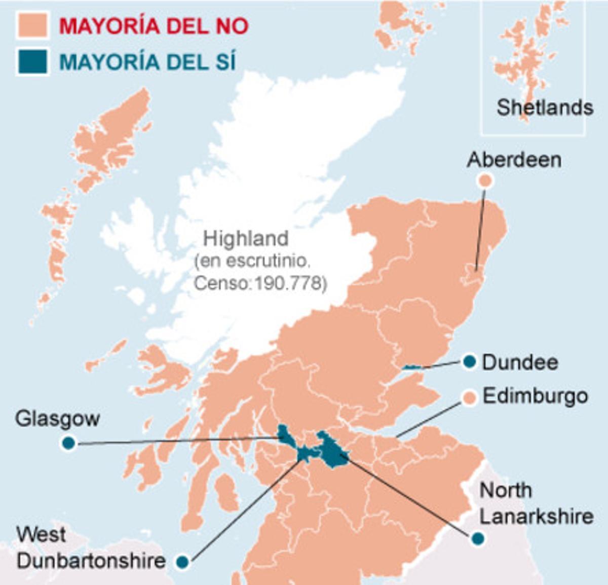 Gráfico del escrutinio de Escocia.