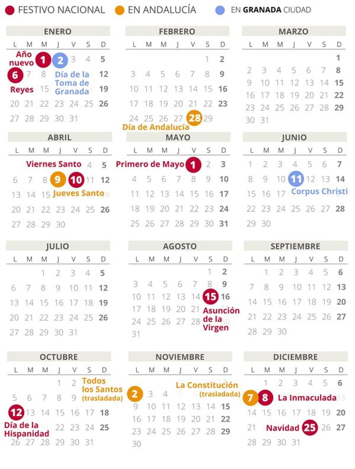 Calendario laboral de Granada del 2020.