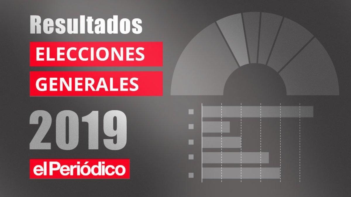 Resultados de las elecciones generales de noviembre 2019 en Oco