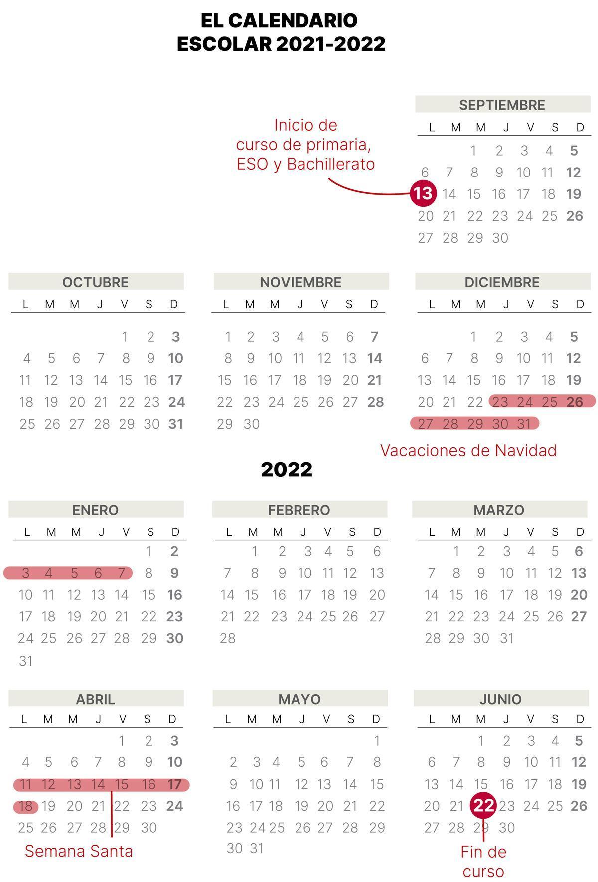Aquestes són les dates clau del calendari escolar de Catalunya 2021-2022