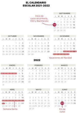 Estas son las fechas clave del curso escolar de Catalunya 2021-2022