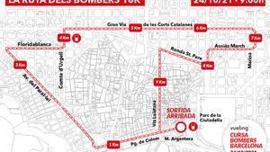 Recorregut i horaris de la Vueling Cursa de Bombers de Barcelona