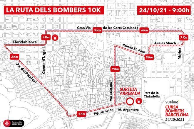 Recorrido y horarios de la Vueling Cursa de Bombers de Barcelona