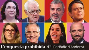 L'enquesta prohibida de les eleccions municipals a Barcelona: últim sondeig