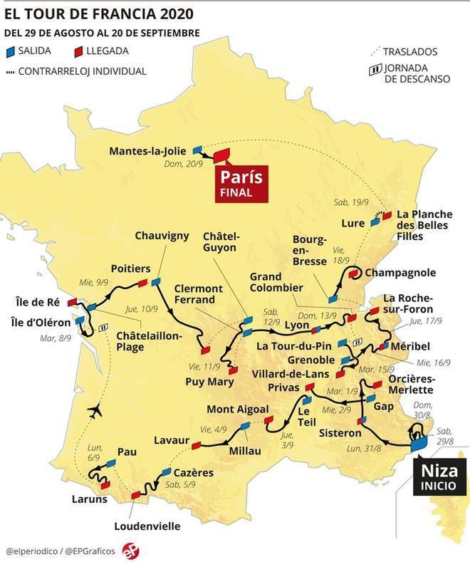 Un Tour de Francia 100 por 100 francés