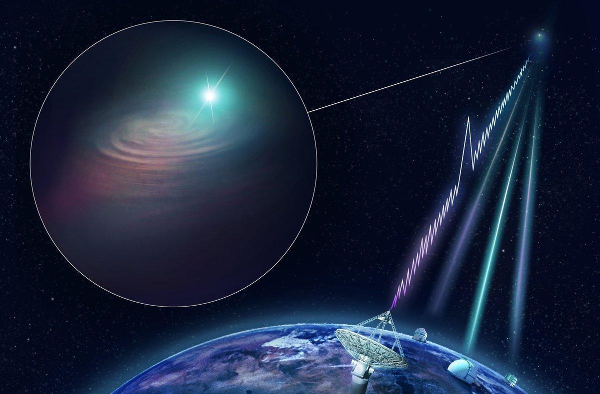 Ilustración de lasondas de radio cósmica.