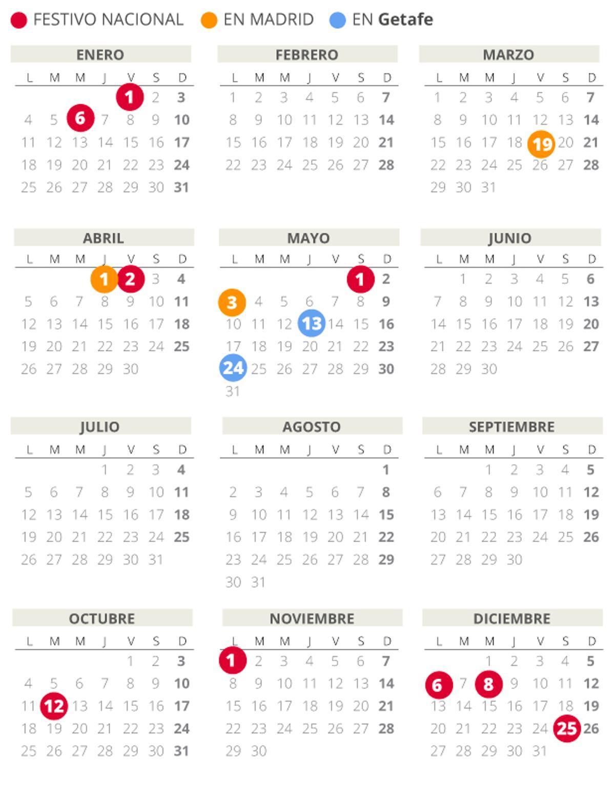Calendario laboral de Getafe del 2021.
