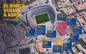 La nueva normalidad del Camp Nou.