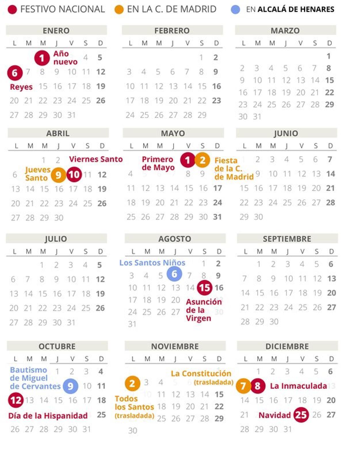 Calendario laboral de Alcalá de Henares del 2020.